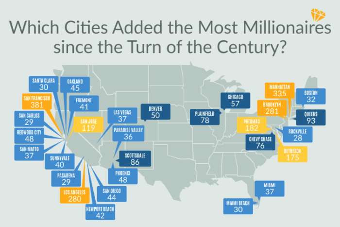 real-estate-millionaires-by-city
